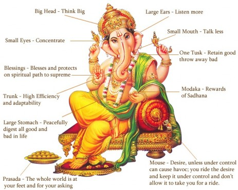 Ganesh Chaturthi to be celebrated on September 9, 2013