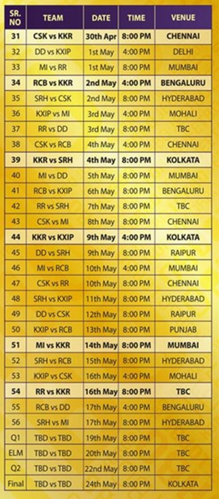 IPL 2015 schedule/fixtures and Sony Max Six live streaming info