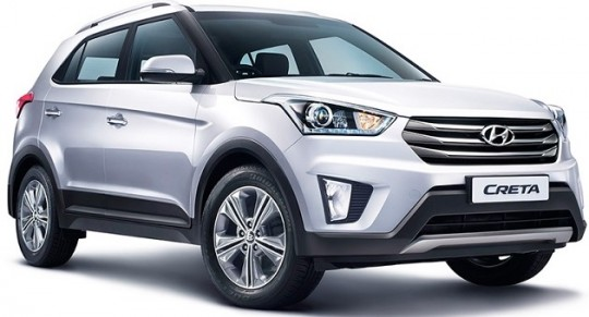 Hyundai Creta Launched in India: Check Price and Features