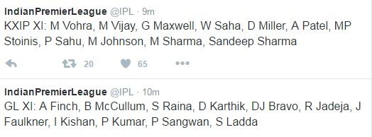 Gujarat lions squad